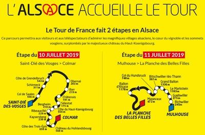 le-tour-france-2019